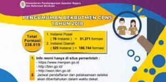 1.714 Pelamar CPNS Tahun 2018 di Bolmong Lulus Verifikasi Berkas, Lihat Adakah Nama Anda?
