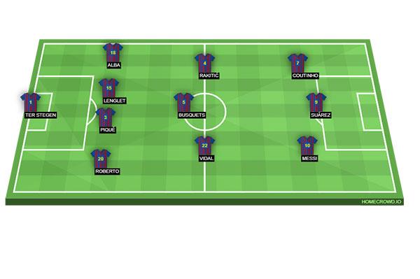 Prediksi Lineup Barcelona