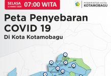 Update Covid-19 di Kotamobagu, ODP Terus Bertambah