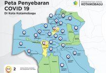 Update Covid-19 di Kotamobagu Hari Ini, ODP Kembali Berkurang