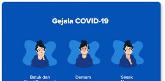 Kasus Positif Covid-19 di Bolmong Meningkat